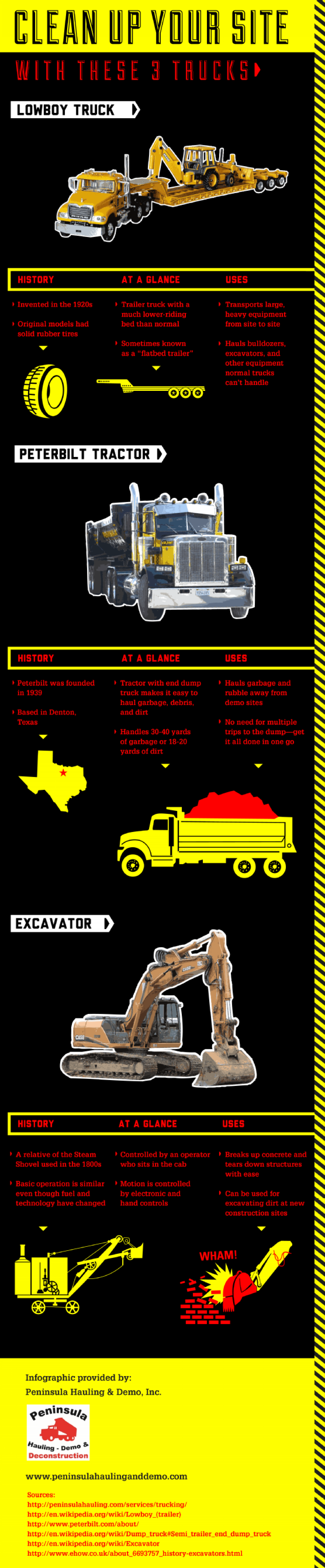 Clean Up Your Site with These 3 Trucks Infographic