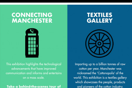 Cleaning Manchester's Science & Industry Museum Infographic