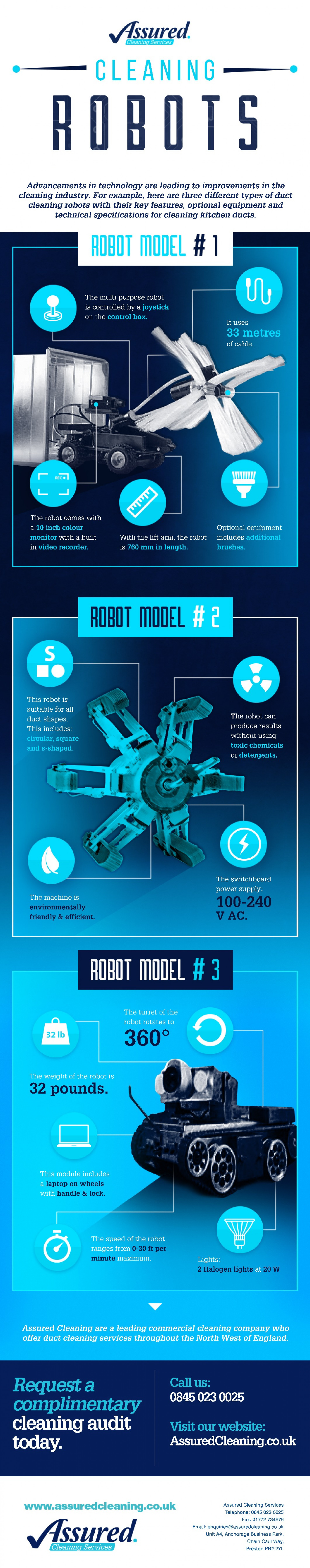 Cleaning Robots Infographic