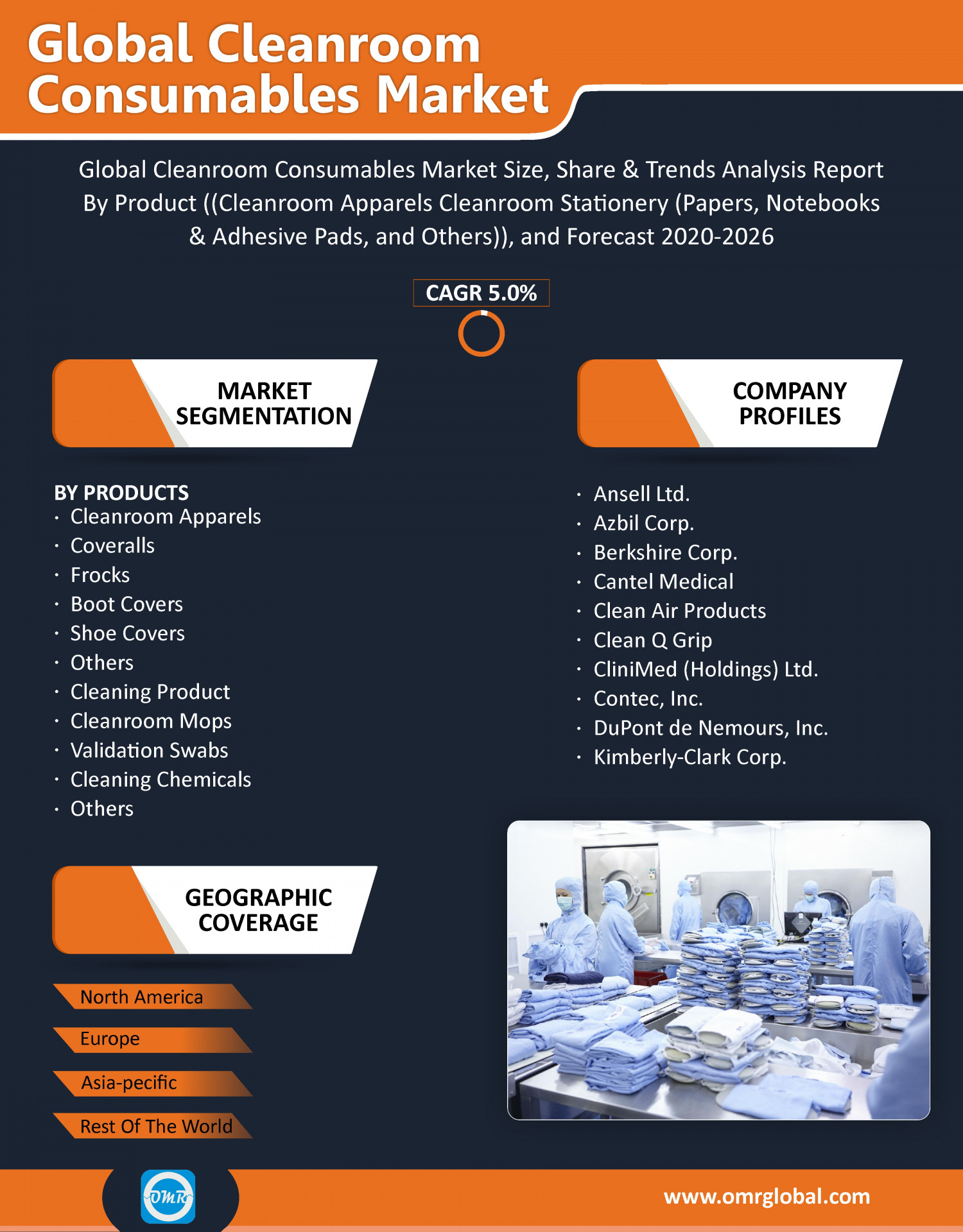 Cleanroom Consumables Market Size, Share, Trends, Analysis and Forecast 2020-2026 Infographic