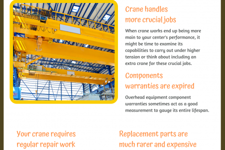 Clear Signs You Need to Replace The Overhead Crane Equipment Infographic