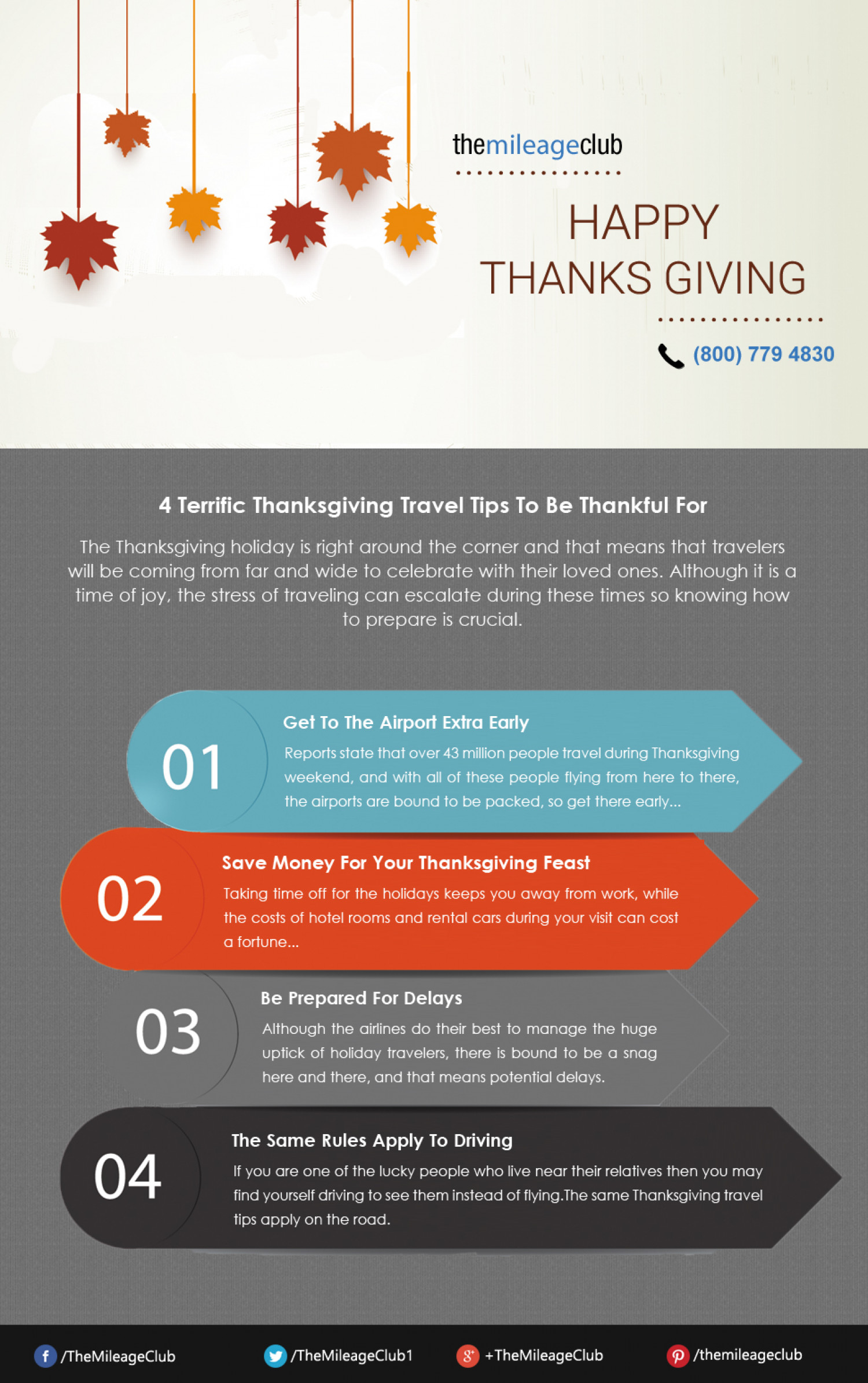 Clebrating Thanksgiving day Infographic