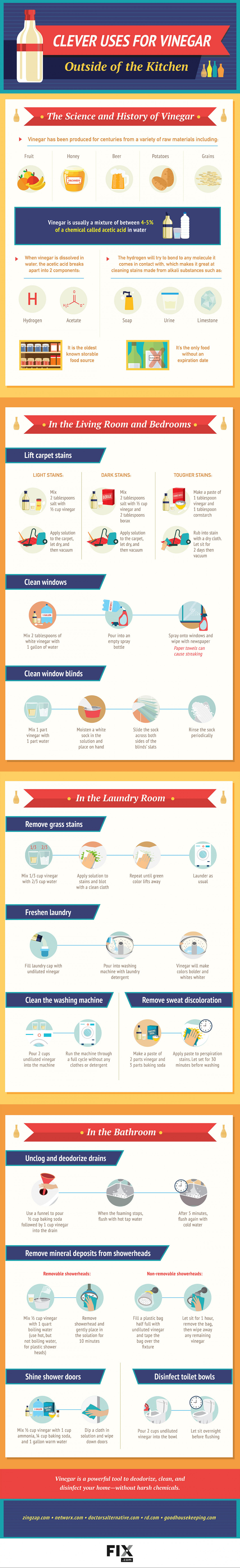 Clever Uses for Vinegar Outside of the Kitchen Infographic