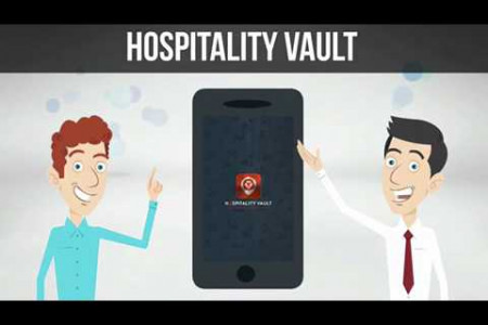 Click & Connect: Rated Hospitality Workers & Business across Australia Infographic