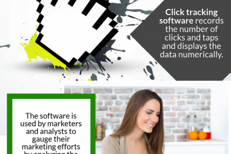 CLICK TRACKING SERVICES What Do You Need To Know ? Infographic