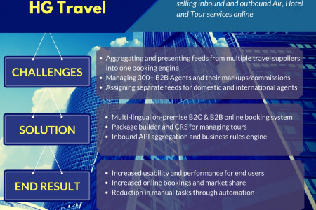 Client Case Study Gotadi (HG Travel) Infographic