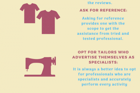 Clothes repairs and tailoring in Milton Keynes Infographic