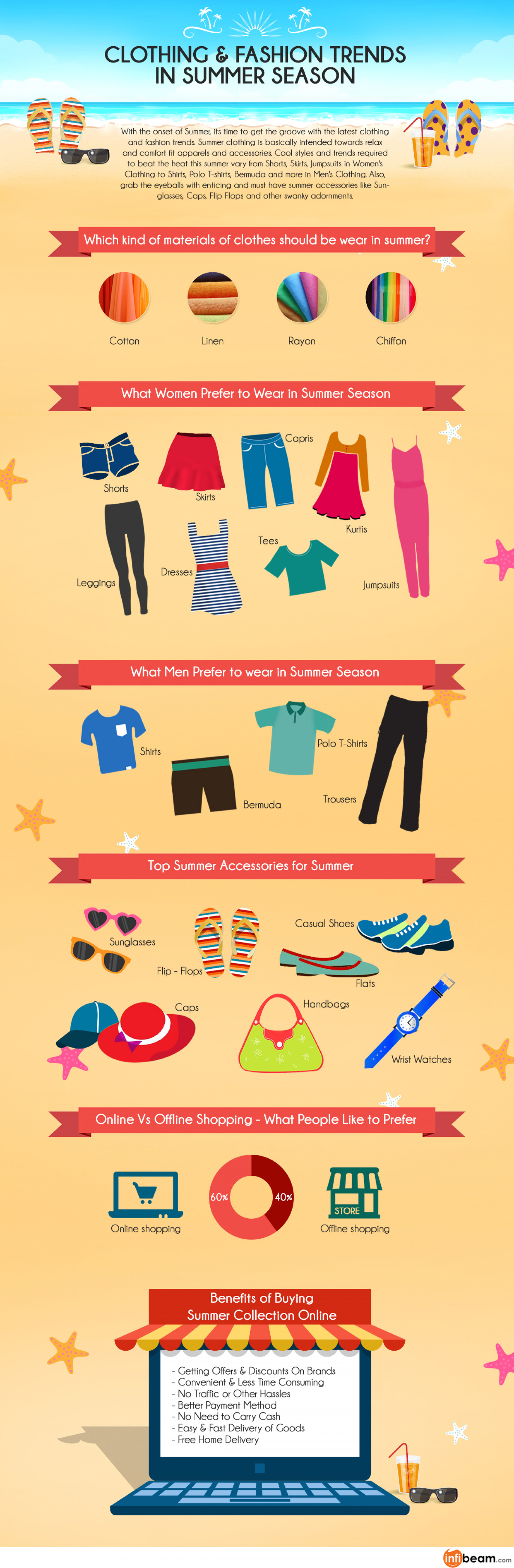 Clothing fashion trends in summer season visual clothing fashion trends in summer season infographic fandeluxe Choice Image