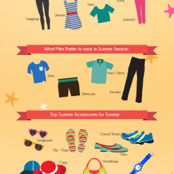 Clothing fashion trends in summer season visual fandeluxe