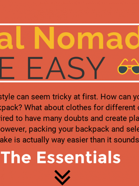 Clothing for Digital Nomads Infographic