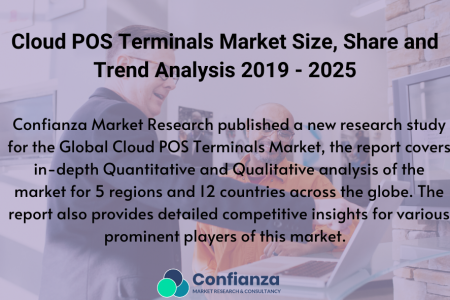 Cloud POS Terminals Market Size, Share and Trend Analysis 2019 - 2025 I Confianza Research Infographic