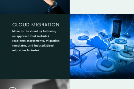 Cloud Solutions from ARSR Infographic