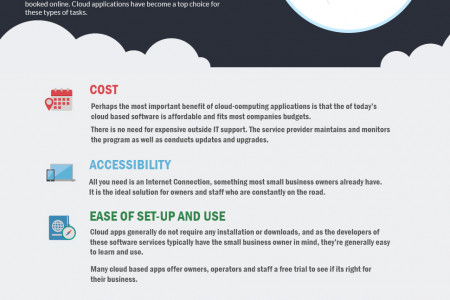 Cloud Storage For Small Businesses  Infographic
