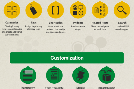 CM Tooltip Glossary Plugin For Wordpress Infographic