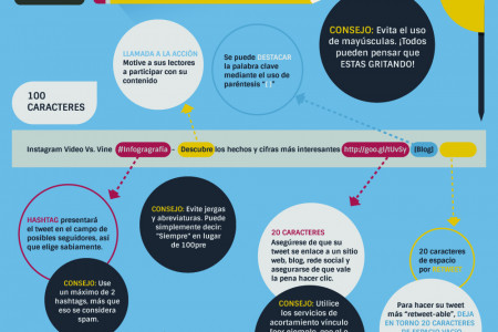 redes sociales Infographics | Visual.ly