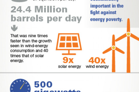 COAL ELECTRICITY:A BRIGHT FUTUREFOR ENERGY ACCESS Infographic