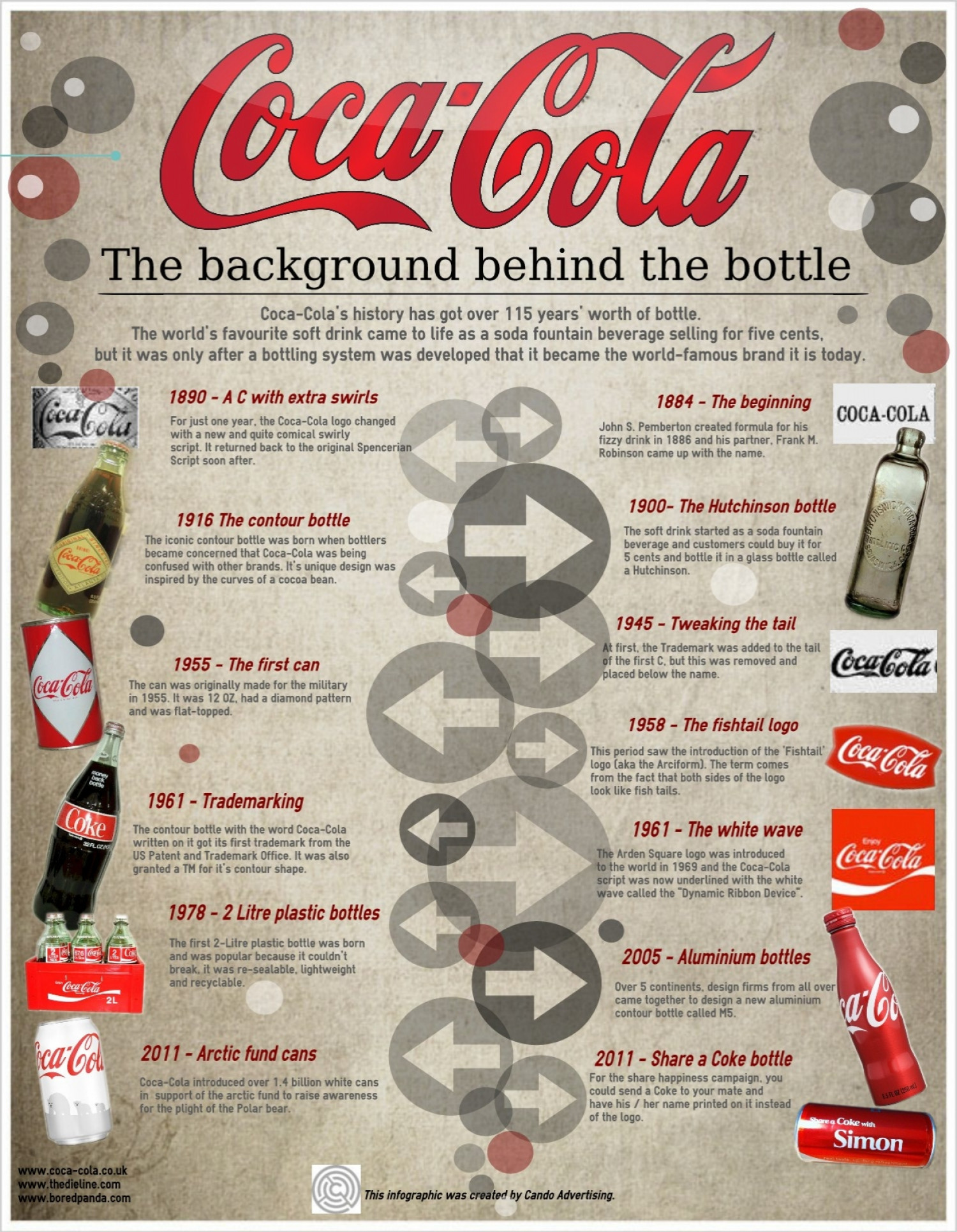 Coca-Cola - The Background Behind the Bottle Infographic