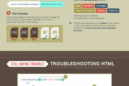 Code Therapy: 16 Tips for Troubleshooting Your HTML Email Infographic