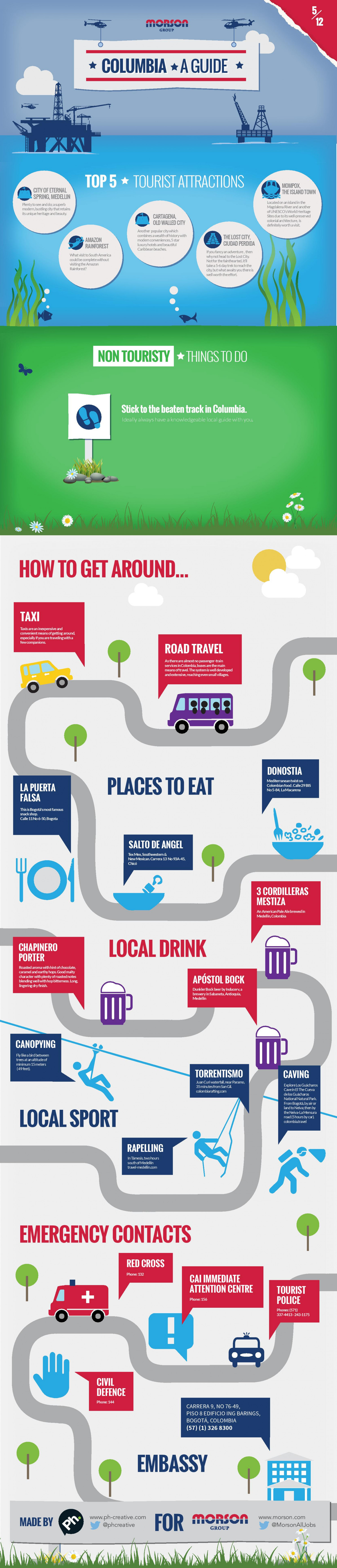 Columbia: A Guide Infographic