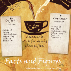 Coffee: Health Benefits and Facts | Visual.ly