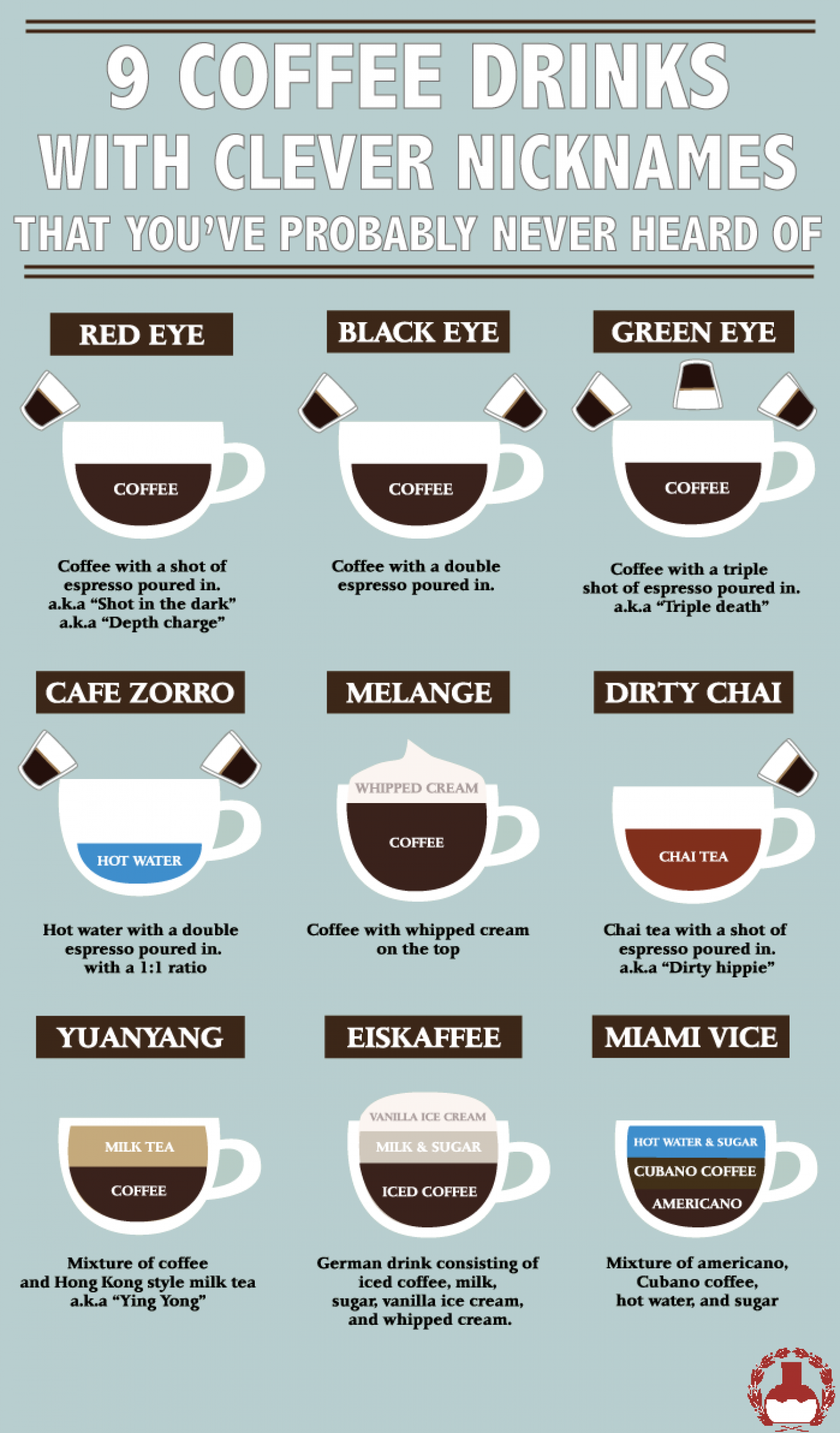 Coffee Recipes for Different Flavours Infographic