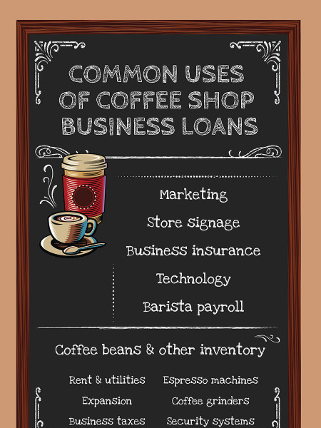 Coffee Shop Business Loans Infographic Infographic