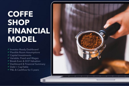 COFFEE SHOP BUSINESS PLAN FINANCIAL MODEL EXCEL TEMPLATE Infographic
