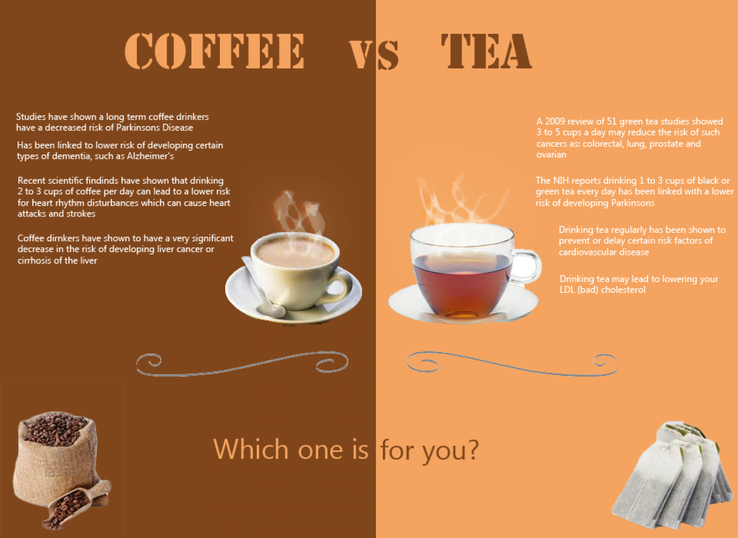 Caffeine In Hot Tea Vs Coffee