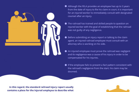 Cogan & Power- The-Federal-Employers'-Liability-Act Infographic