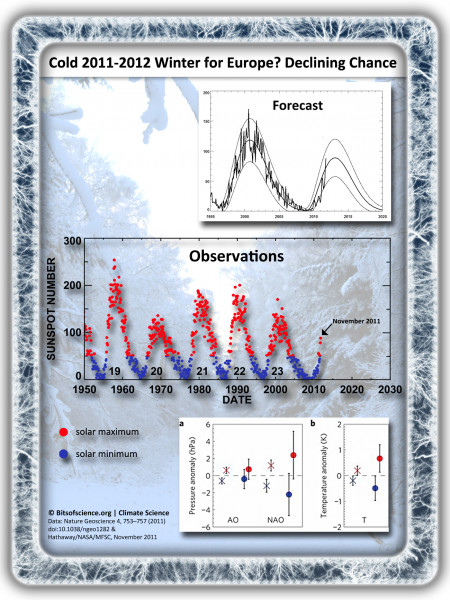Cold 2011-2012 For Europe? Declining Chance Infographic