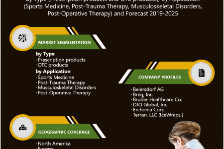 Cold pain Therapy Market Size, Share, Trends, Analysis and Forecast 2019-2025 Infographic