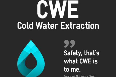 Cold Water Extraction - The #1 Shield for Drug Users Infographic