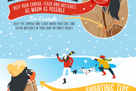 Cold Weather Photography Tips Infographic