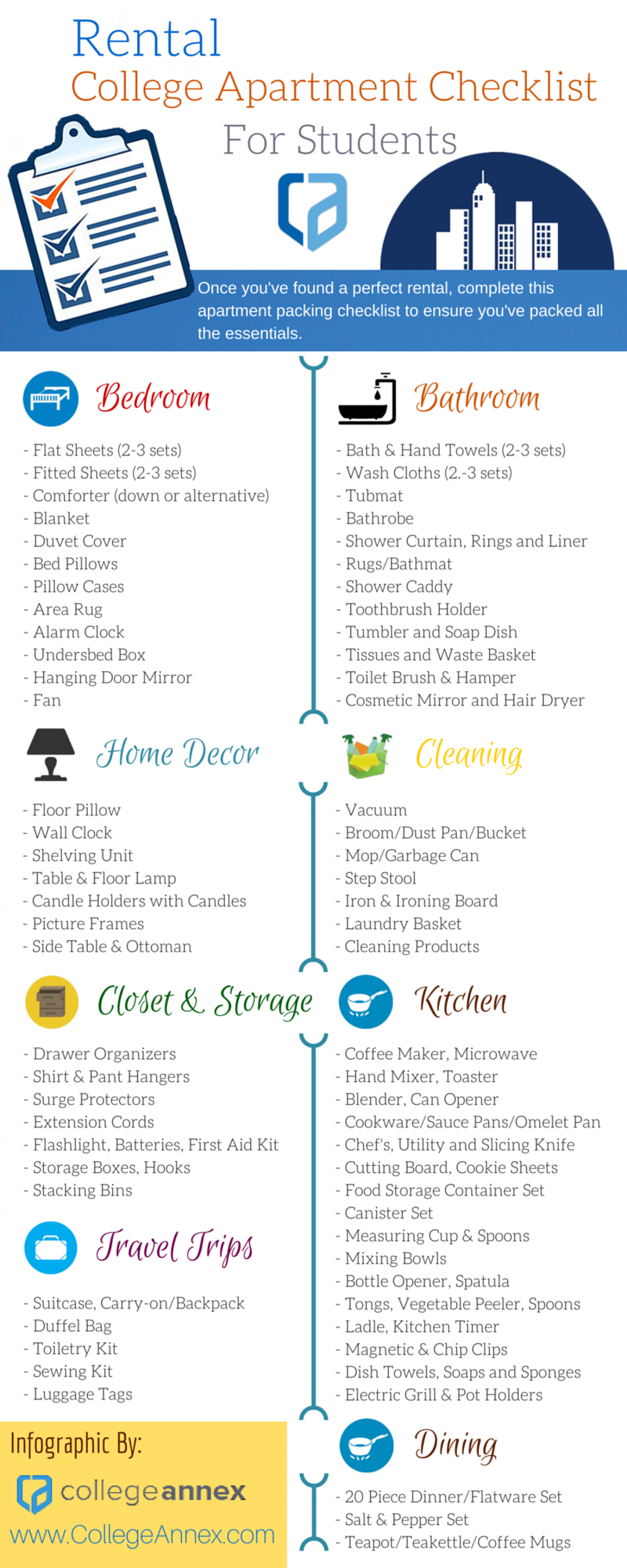 College Apartment Checklist For Students | Visual.ly