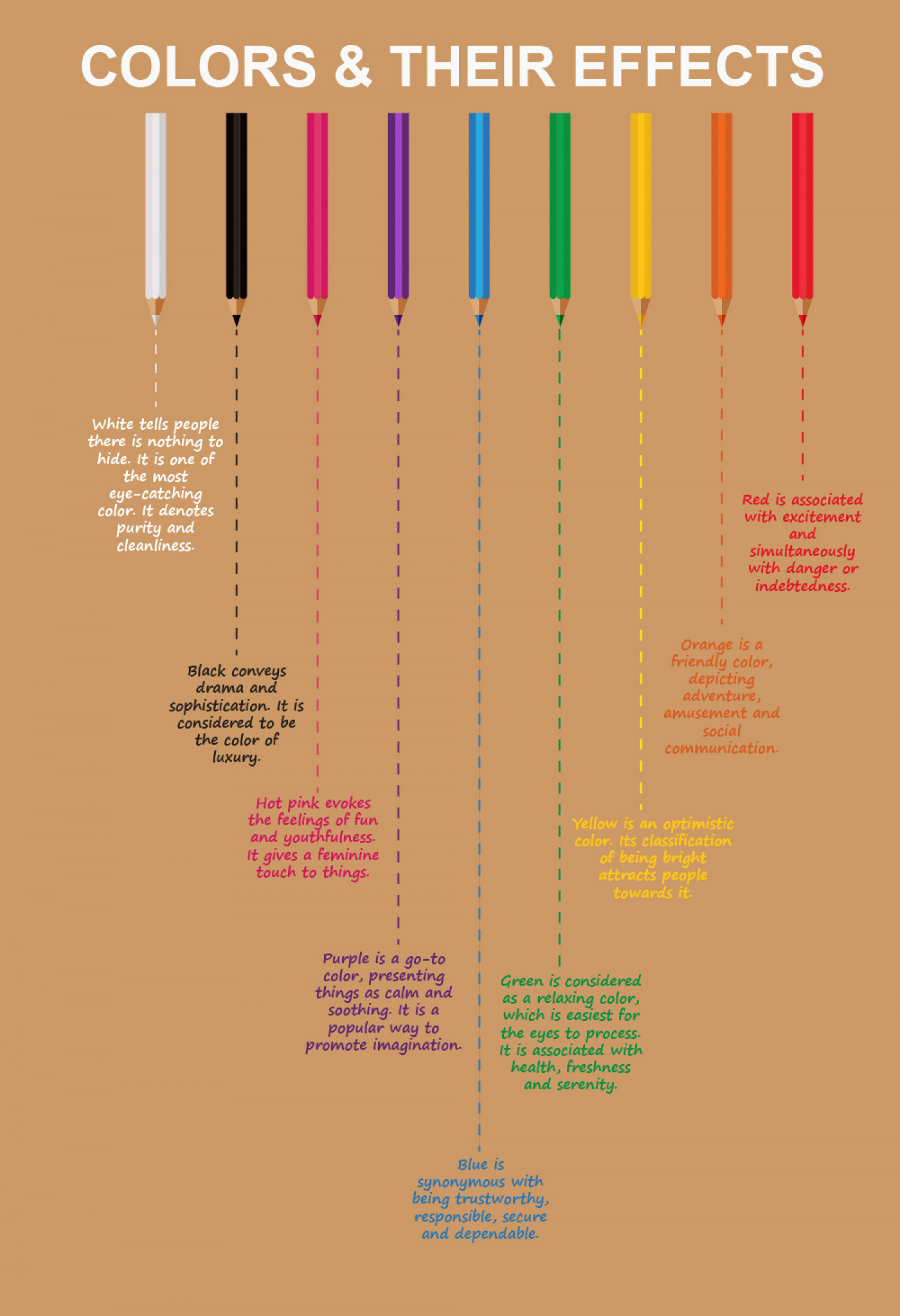 Color Effects Infographic