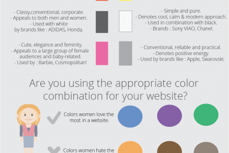 Color Psychology For A Brand's Logo And Website  Infographic