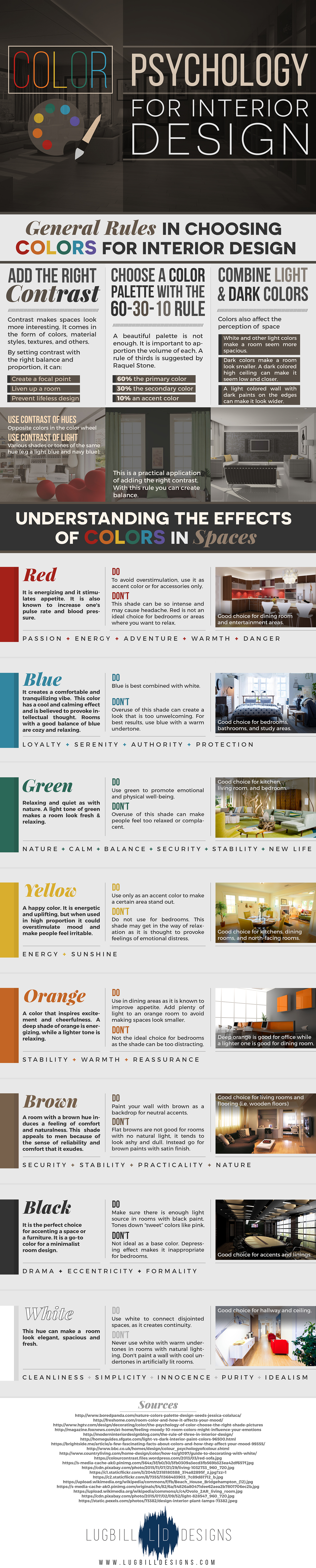 Color Psychology For Interior Design Visual Ly