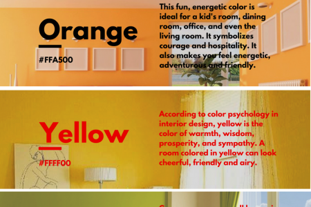 Color Psychology in Interior Design Infographic