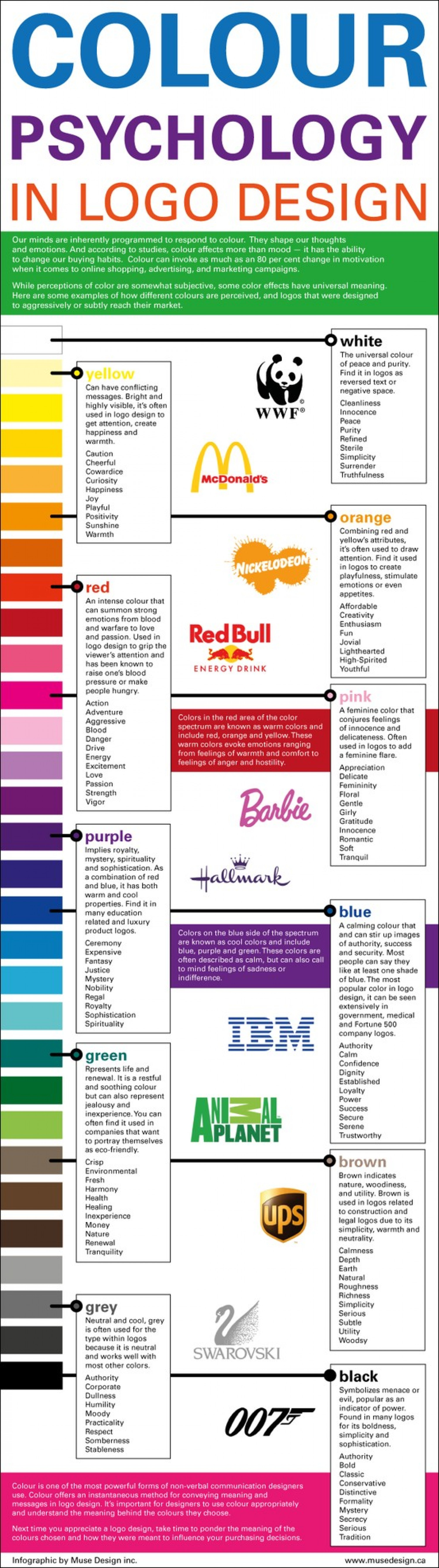 Color Psychology in Logo Design | Visual.ly
