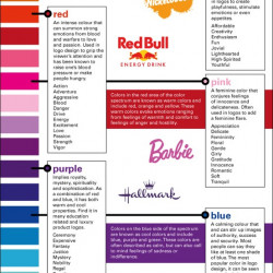 Color And Mood Psychology color psychology in logo design | visual.ly