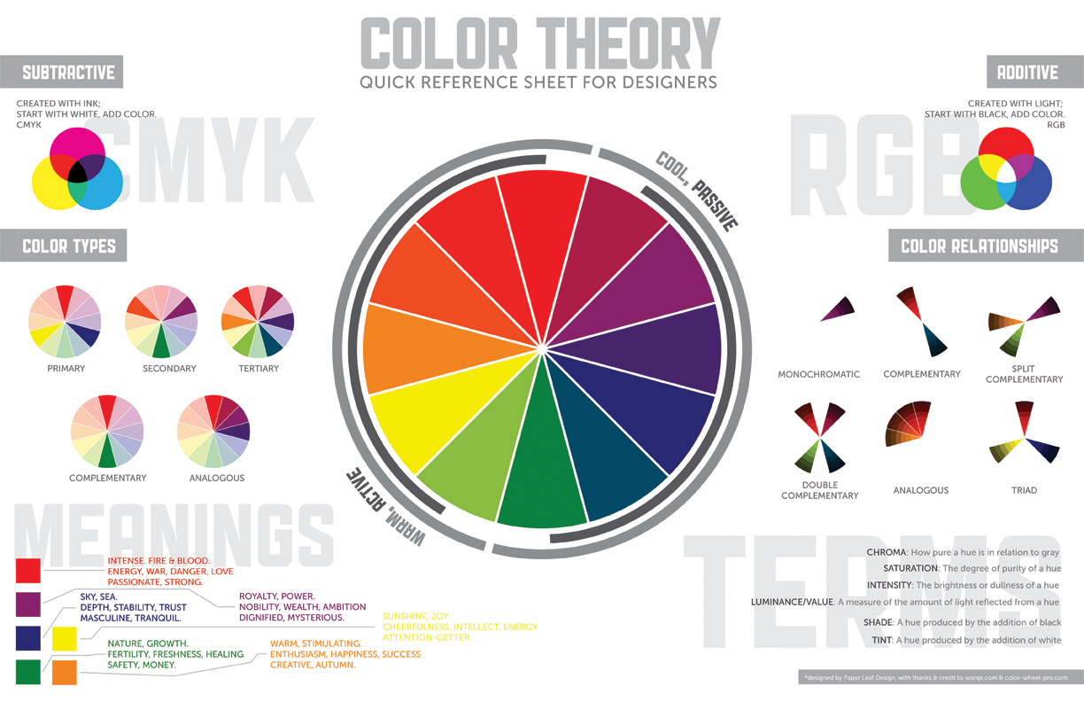 Color Theory color theory | visual.ly