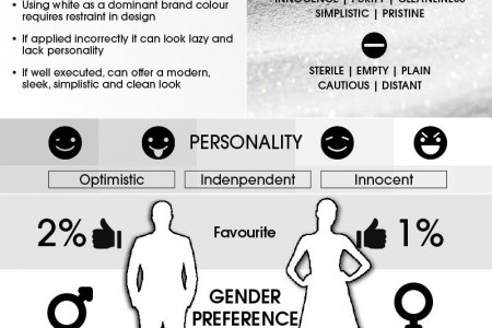 Colour in Branding - WHITE Infographic