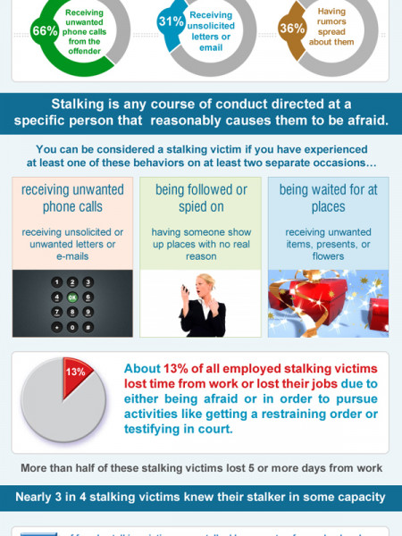 Combat Stalker with Reverse Phone Lookup Infographic