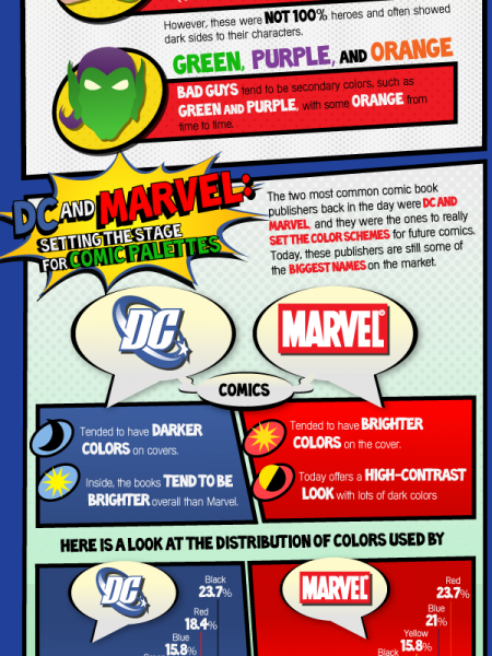 Comic Book Color Palettes Infographic