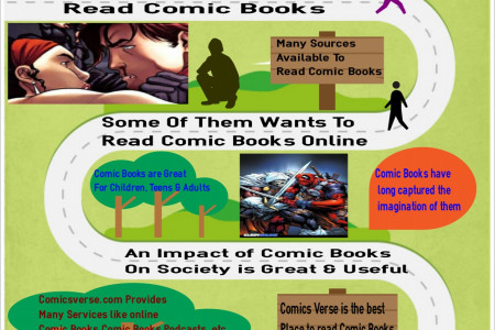 Comic Books For Having Fun Infographic
