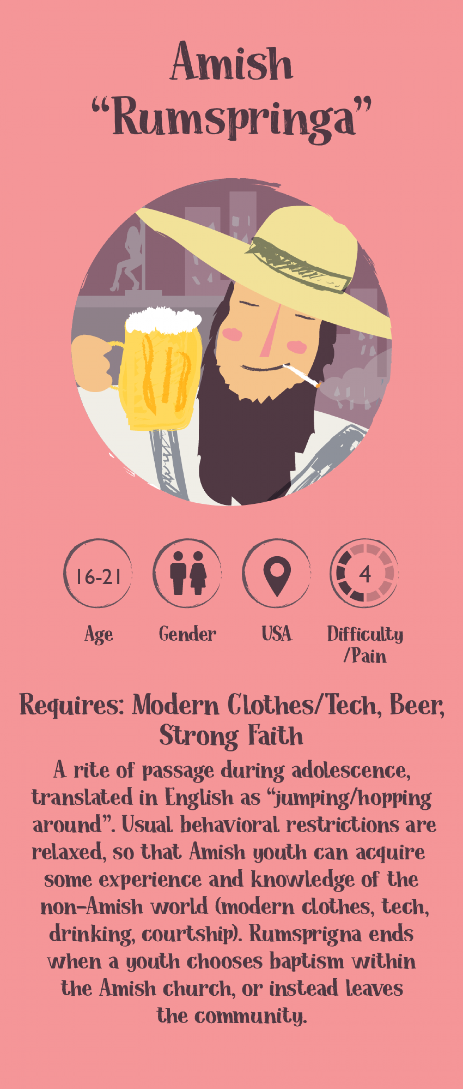 Coming of Age Rituals: Rumspringa Infographic