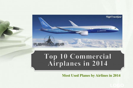 Commercial Airplanes which ranked in 2014 Infographic