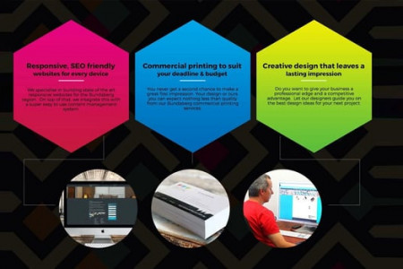 Commercial printing to suit your deadline & budget - DigitalPowerHouse.com.au Infographic
