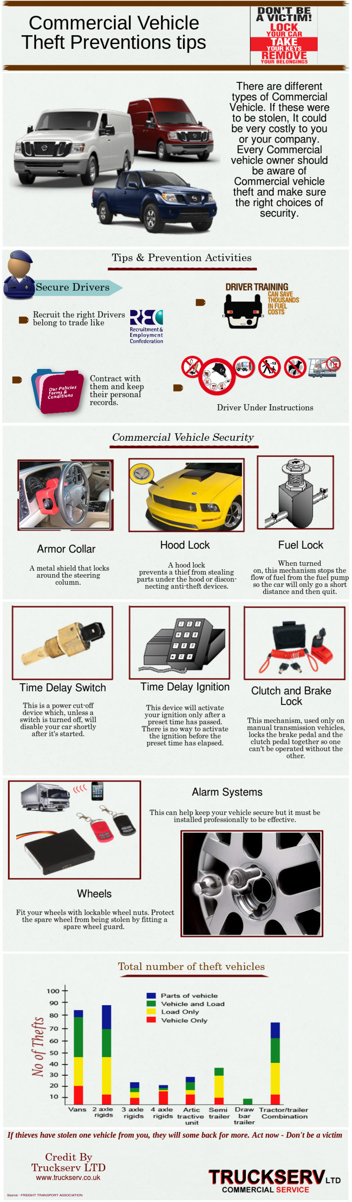 Commercial Vehicle Theft Prevention Infographic
