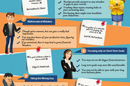 Common Accounting mistakes that business owners make Infographic
